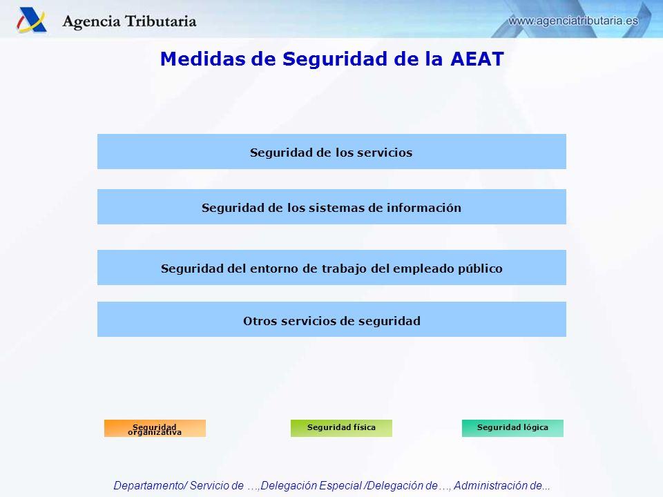 Medidas de Seguridad de la AEAT