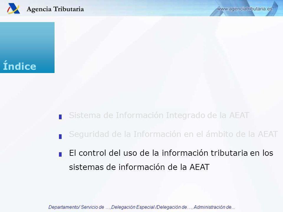 Índice Sistema de Información Integrado de la AEAT