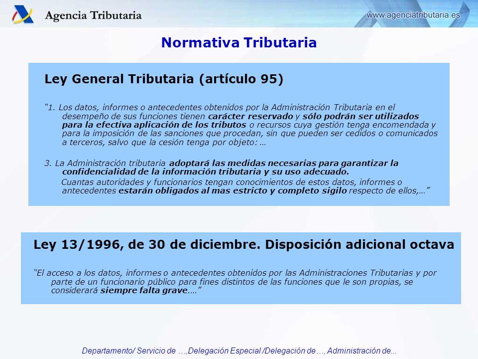 Normativa Tributaria Ley General Tributaria (artículo 95)