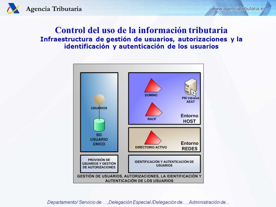 Control del uso de la información tributaria
