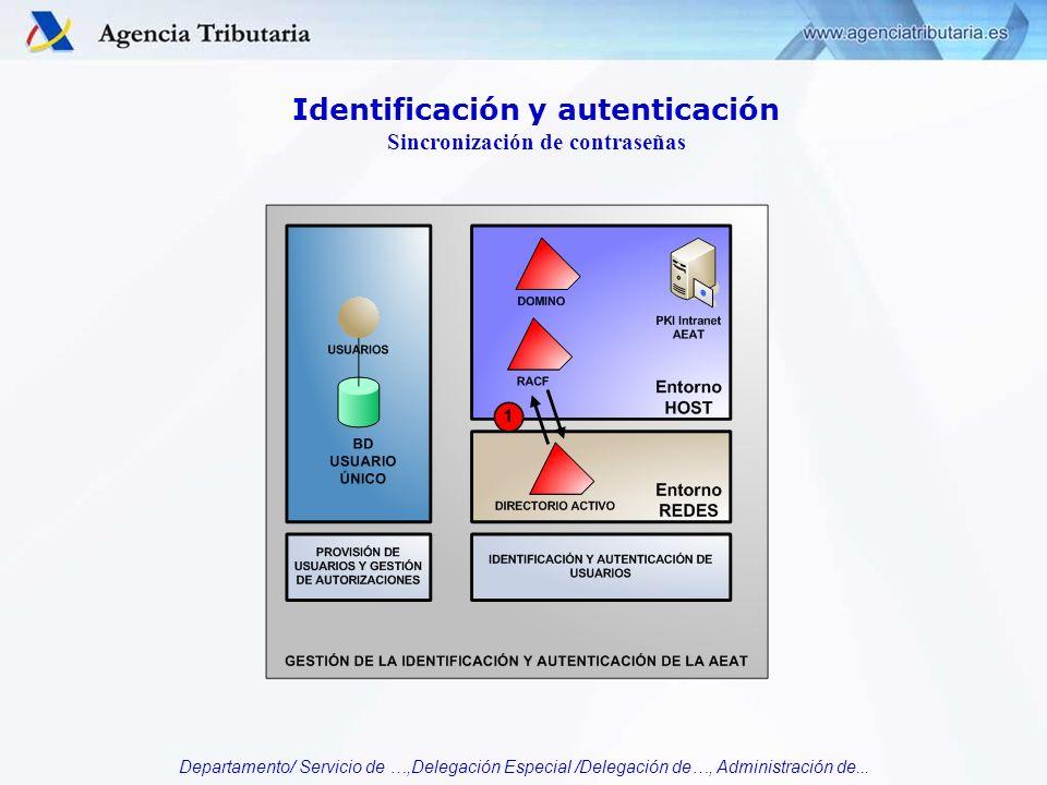 Identificación y autenticación Sincronización de contraseñas