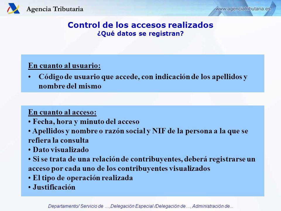 Control de los accesos realizados ¿Qué datos se registran