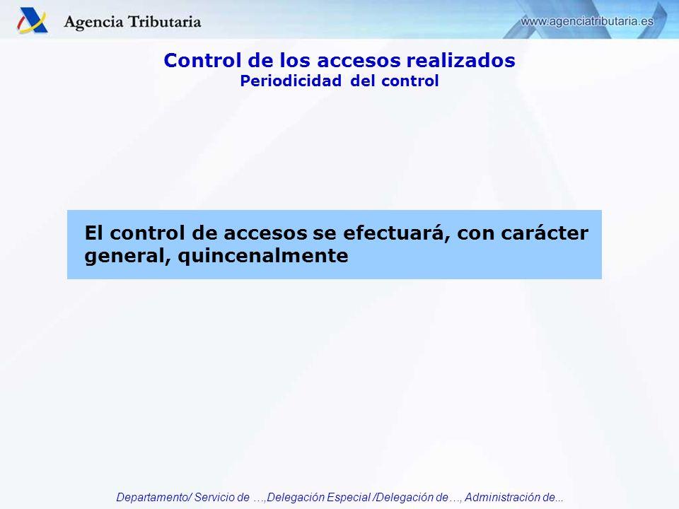 Control de los accesos realizados Periodicidad del control