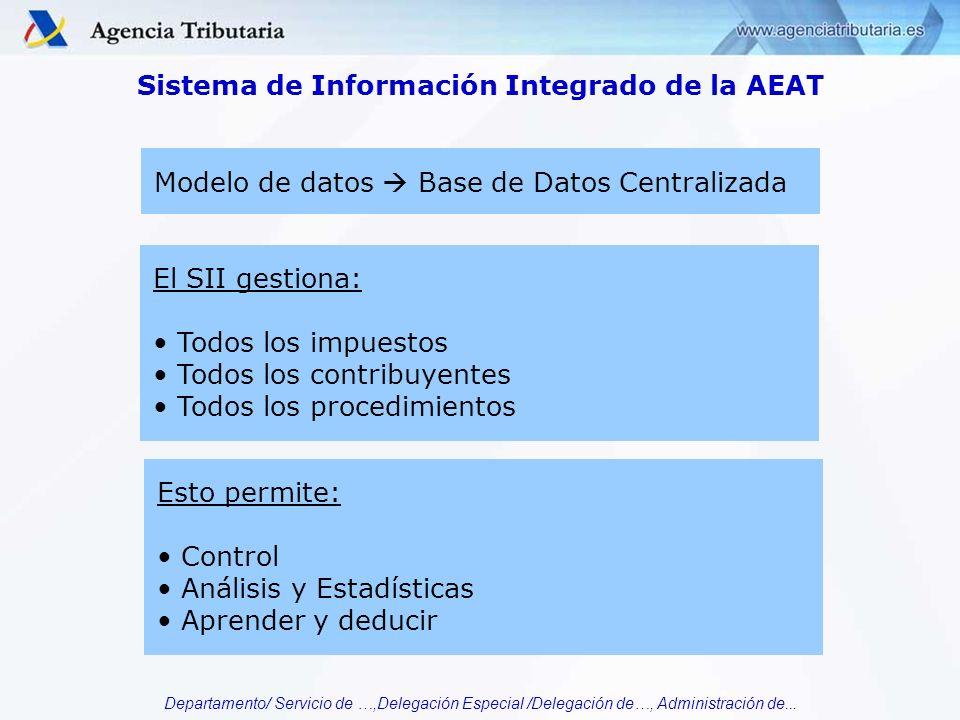 Sistema de Información Integrado de la AEAT