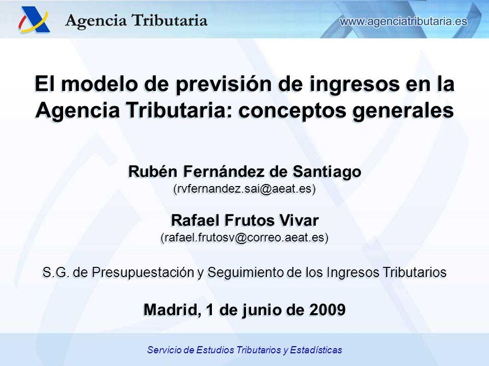 Rubén Fernández de Santiago