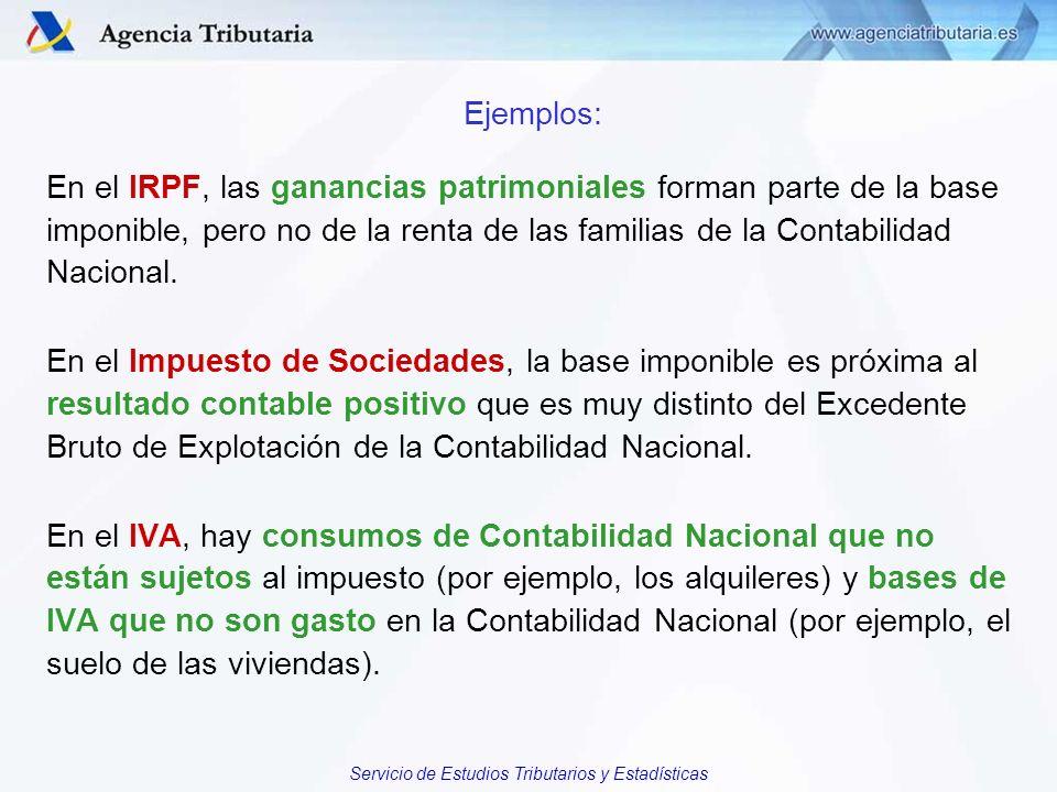 Ejemplos:En el IRPF, las ganancias patrimoniales forman parte de la base imponible, pero no de la renta de las familias de la Contabilidad Nacional.