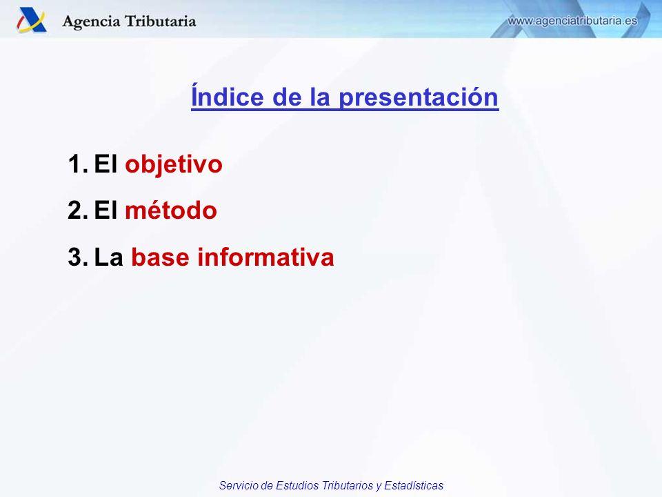 Índice de la presentación El objetivo El método La base informativa