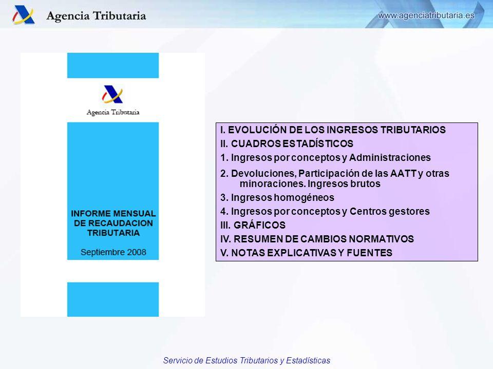I. EVOLUCIÓN DE LOS INGRESOS TRIBUTARIOS