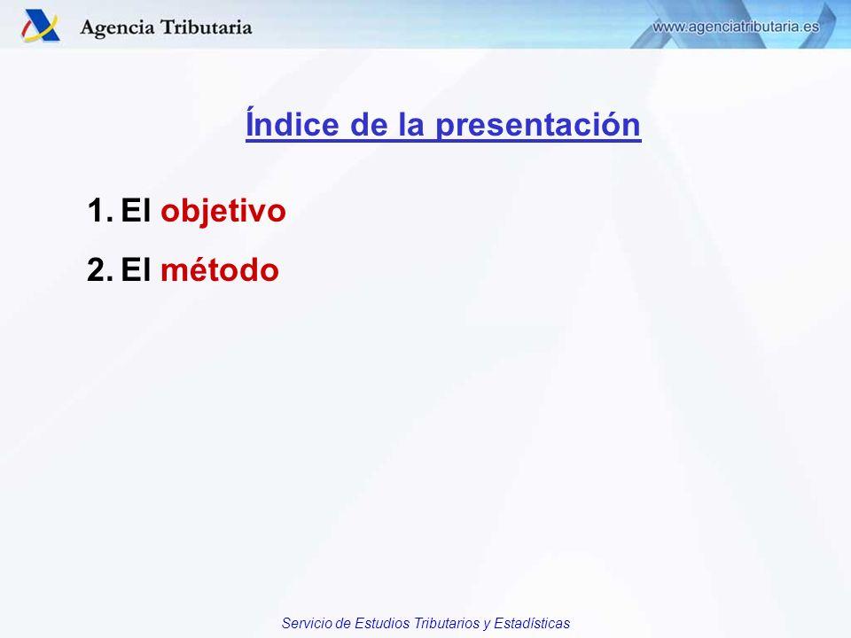 Índice de la presentación El objetivo El método