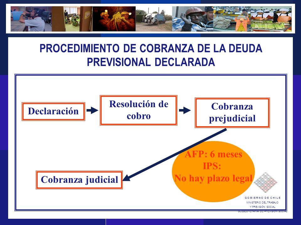 PROCEDIMIENTO DE COBRANZA DE LA DEUDA PREVISIONAL DECLARADA