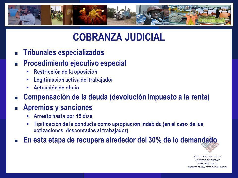 COBRANZA JUDICIAL Tribunales especializados