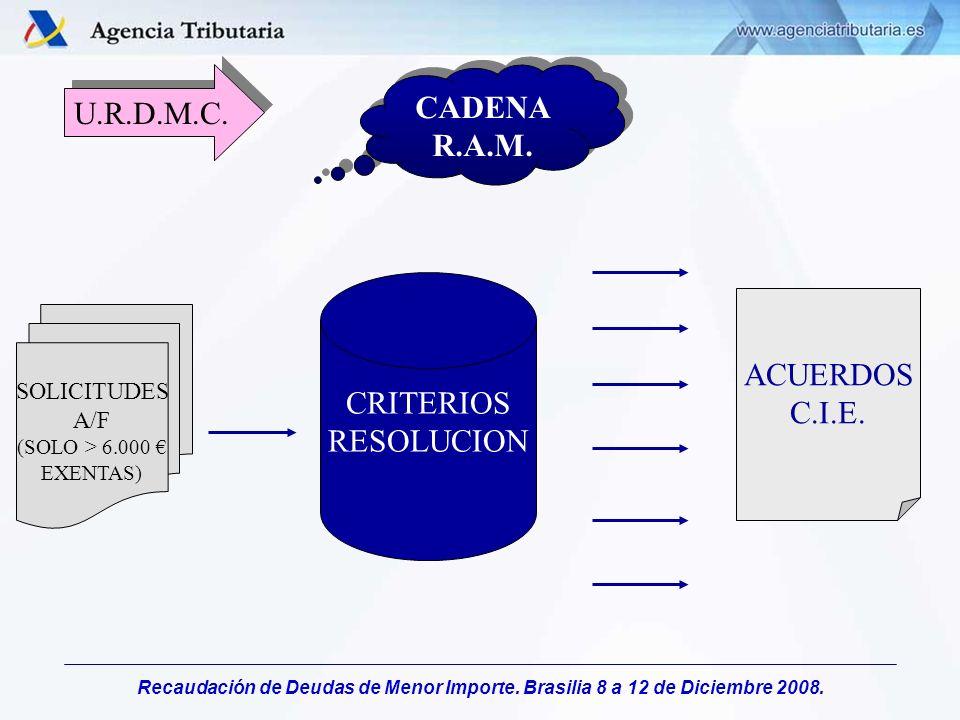 CADENA R.A.M. U.R.D.M.C. ACUERDOS CRITERIOS C.I.E. RESOLUCION