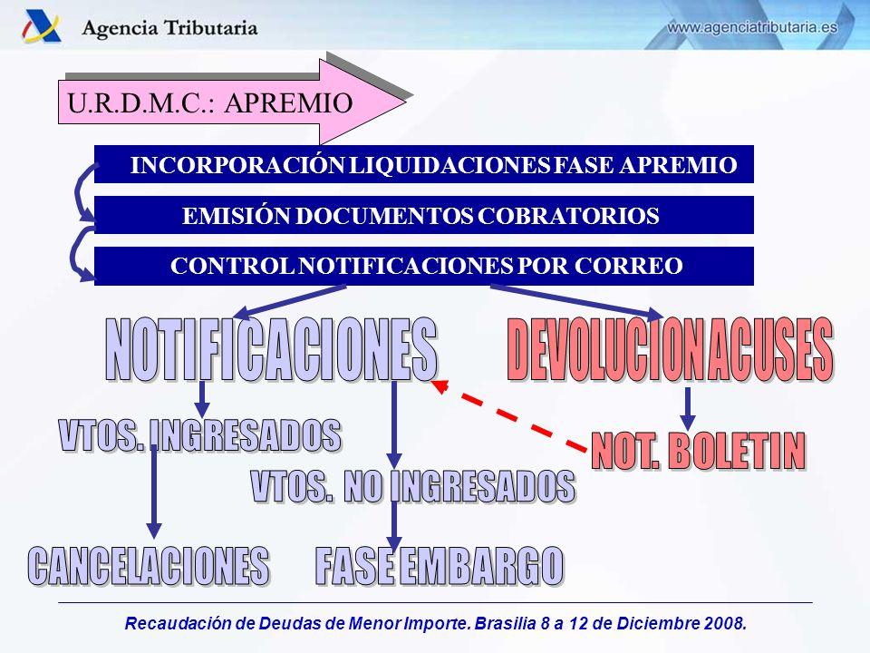 EMISIÓN DOCUMENTOS COBRATORIOS CONTROL NOTIFICACIONES POR CORREO