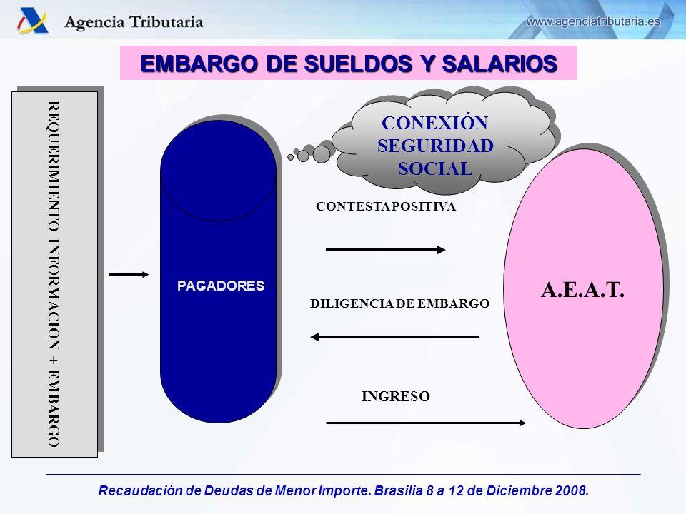 EMBARGO DE SUELDOS Y SALARIOS