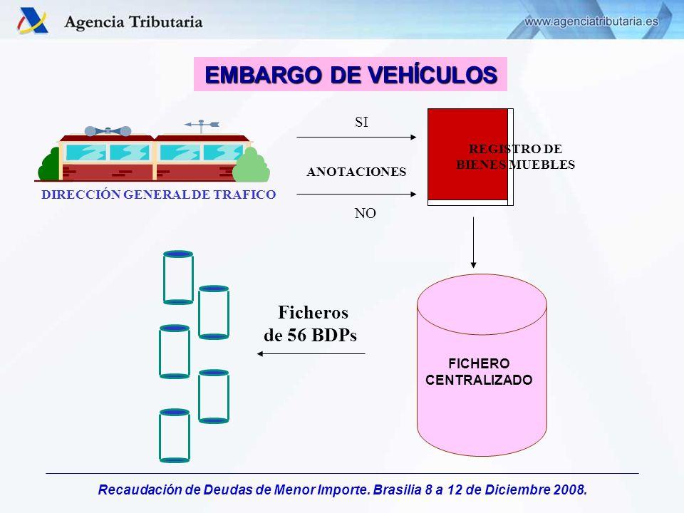 REGISTRO DE BIENES MUEBLES