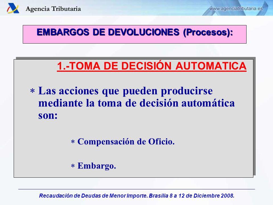 EMBARGOS DE DEVOLUCIONES (Procesos):