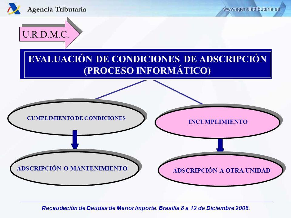EVALUACIÓN DE CONDICIONES DE ADSCRIPCIÓN (PROCESO INFORMÁTICO)