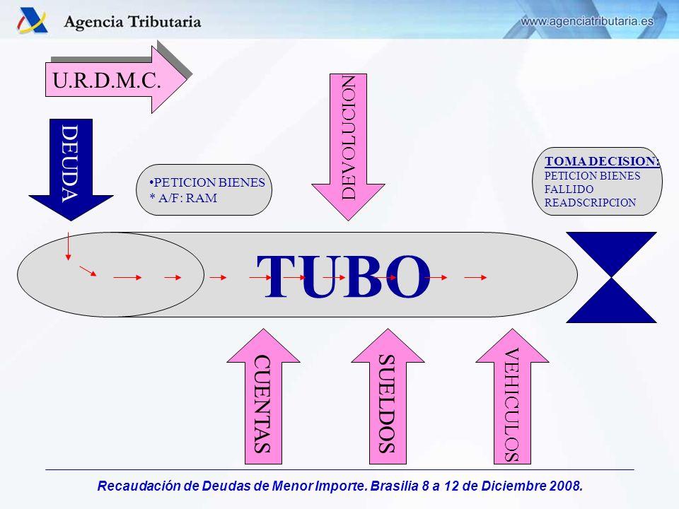 TUBO U.R.D.M.C. DEUDA CUENTAS SUELDOS VEHICULOS DEVOLUCION
