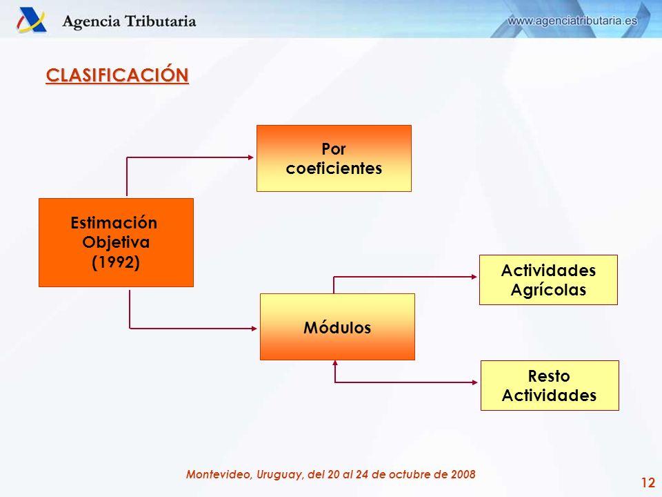 CLASIFICACIÓN Por coeficientes Estimación Objetiva (1992) Actividades