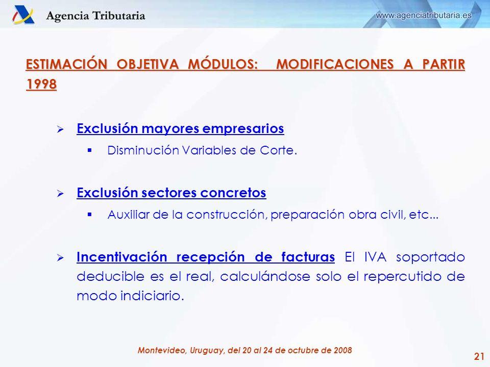 ESTIMACIÓN OBJETIVA MÓDULOS: MODIFICACIONES A PARTIR 1998