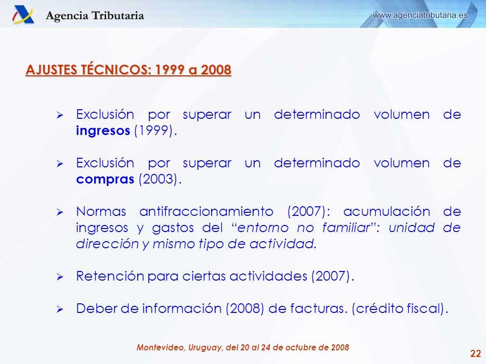 AJUSTES TÉCNICOS: 1999 a 2008 Exclusión por superar un determinado volumen de ingresos (1999).