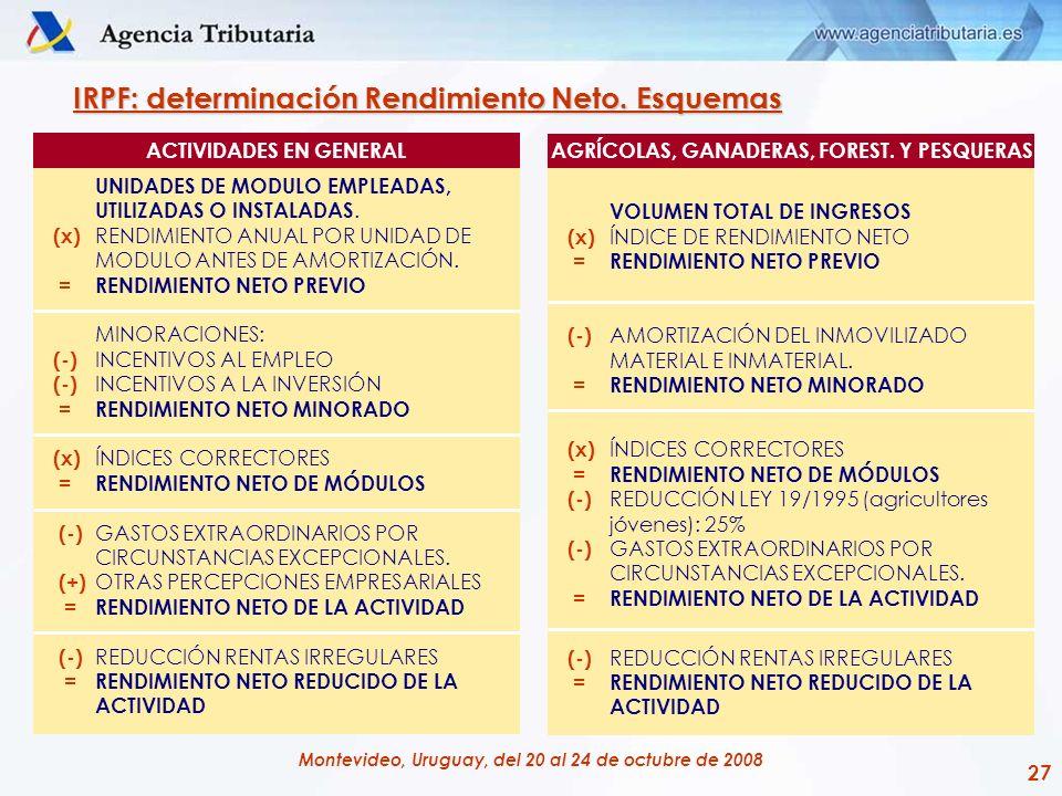 ACTIVIDADES EN GENERAL AGRÍCOLAS, GANADERAS, FOREST. Y PESQUERAS