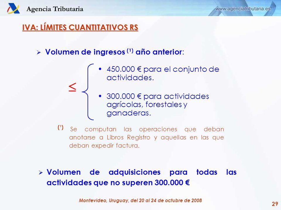  IVA: LÍMITES CUANTITATIVOS RS Volumen de ingresos (¹) año anterior: