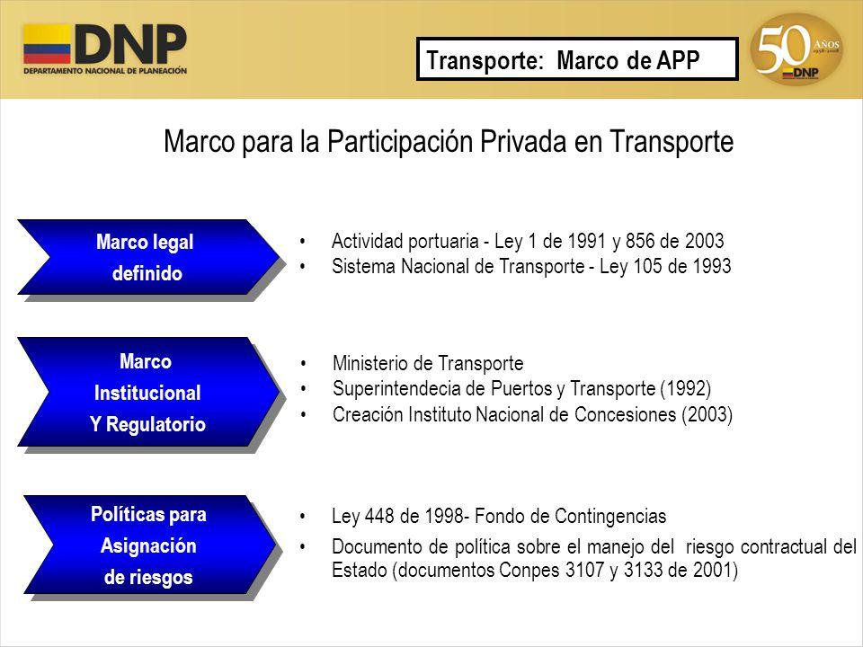 Marco para la Participación Privada en Transporte