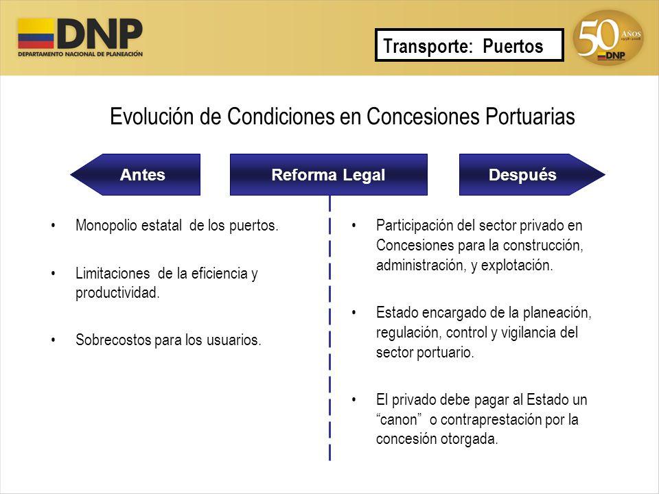 Evolución de Condiciones en Concesiones Portuarias