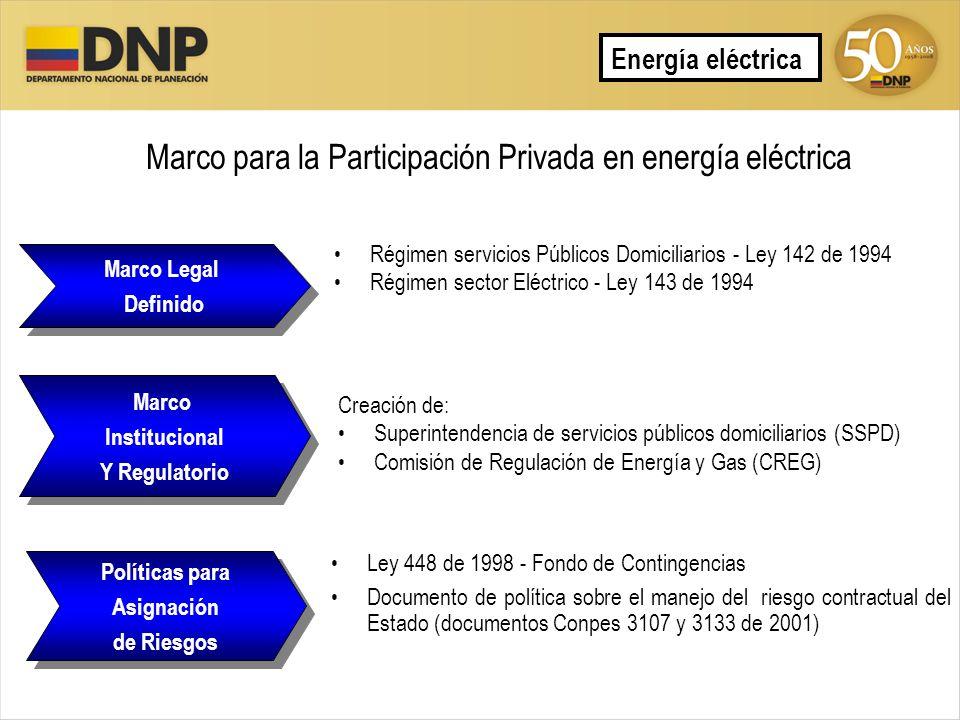 Marco para la Participación Privada en energía eléctrica