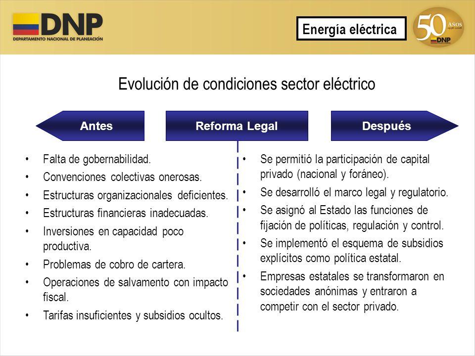Evolución de condiciones sector eléctrico