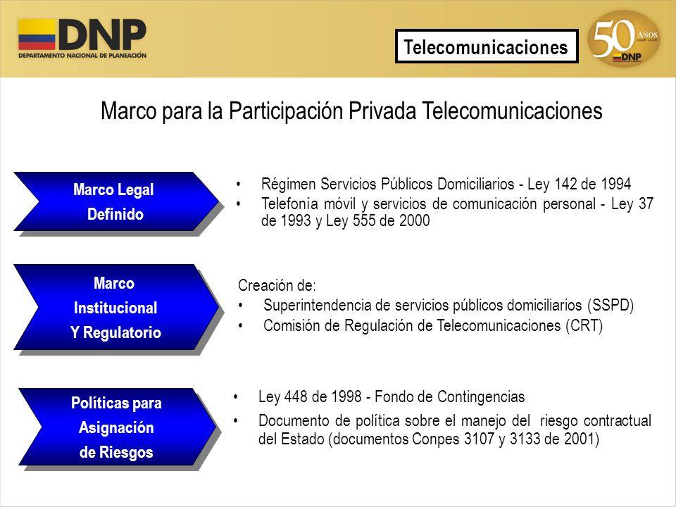 Marco para la Participación Privada Telecomunicaciones