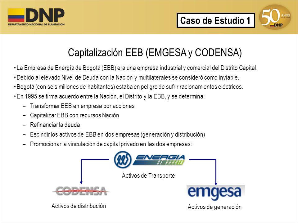 Capitalización EEB (EMGESA y CODENSA)