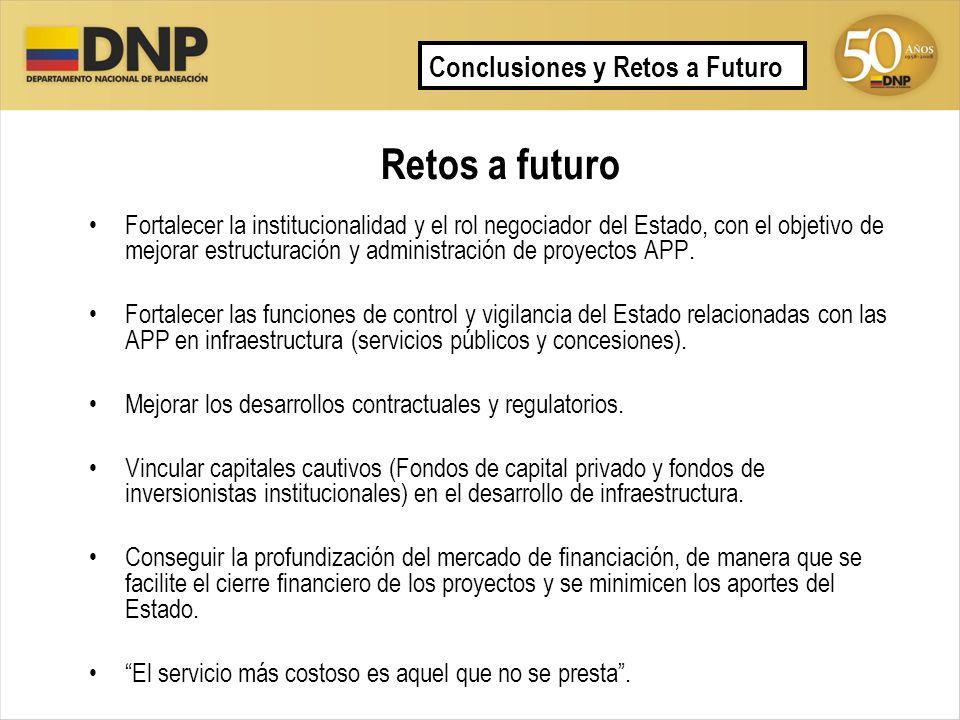 Retos a futuro Conclusiones y Retos a Futuro
