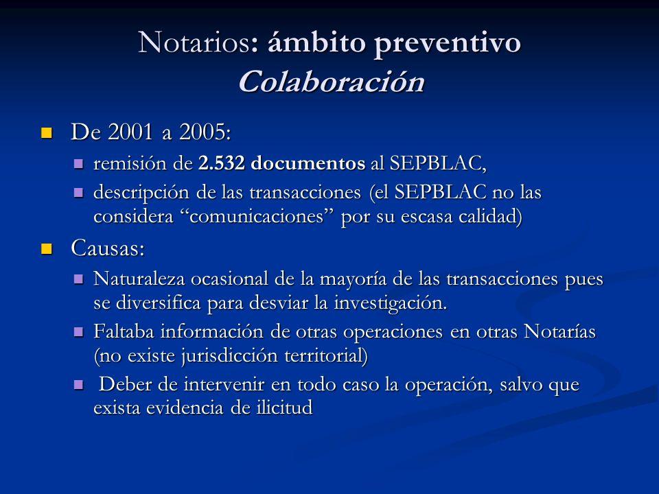 Notarios: ámbito preventivo Colaboración