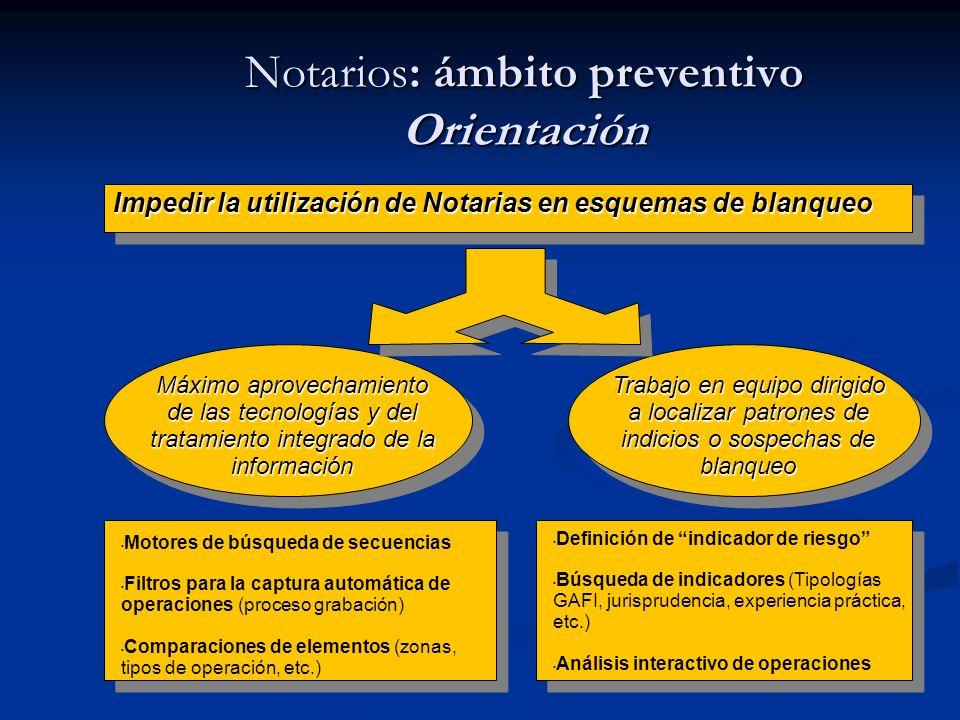 Notarios: ámbito preventivo Orientación
