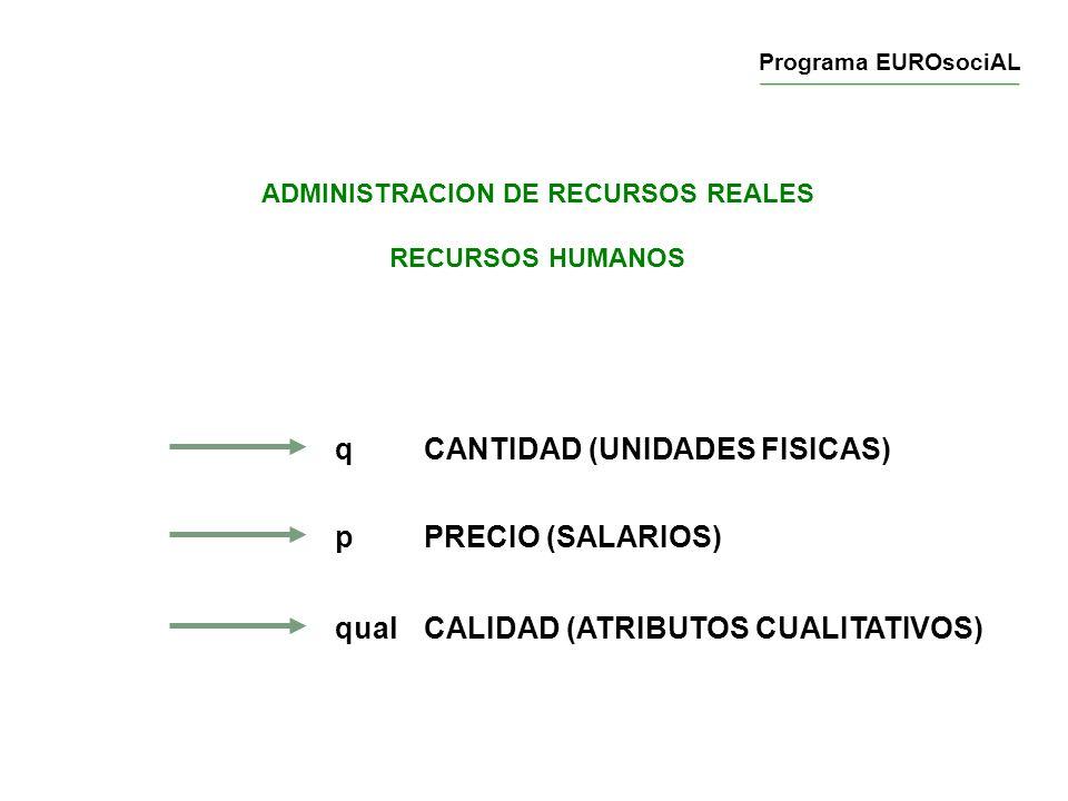 ADMINISTRACION DE RECURSOS REALES RECURSOS HUMANOS