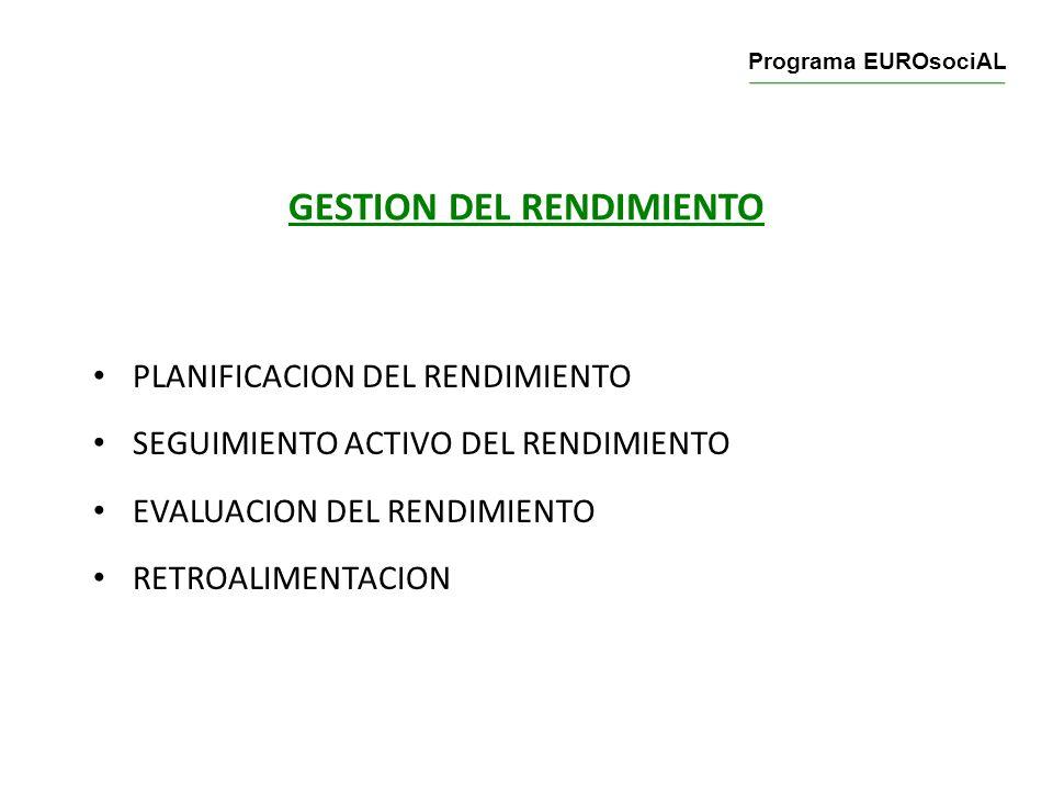 GESTION DEL RENDIMIENTO