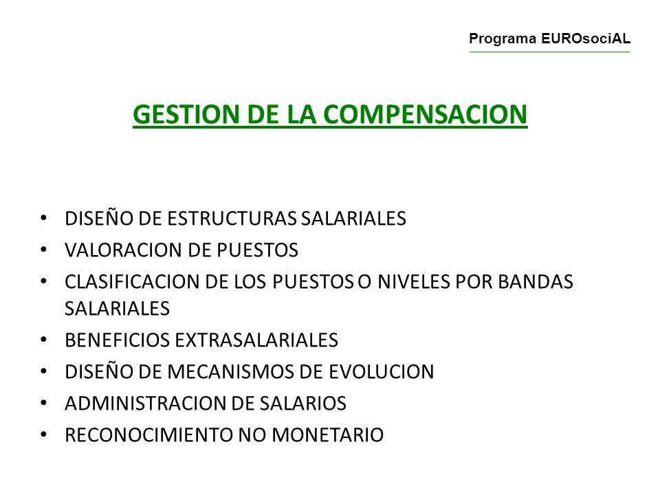 GESTION DE LA COMPENSACION