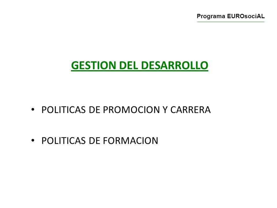 GESTION DEL DESARROLLO