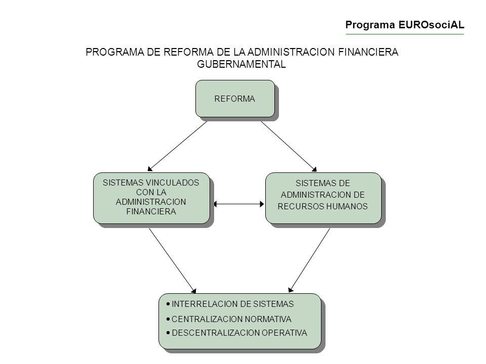 PROGRAMA DE REFORMA DE LA ADMINISTRACION FINANCIERA GUBERNAMENTAL