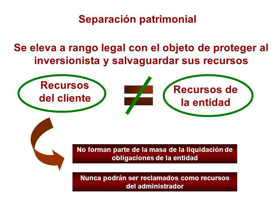 = Separación patrimonial