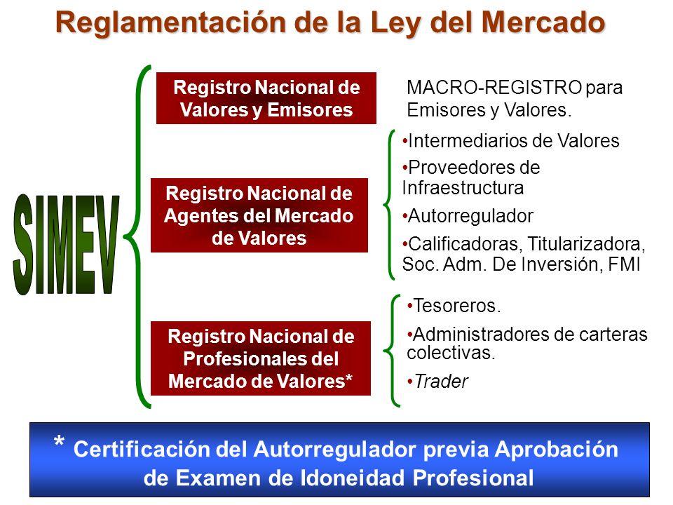 SIMEV Reglamentación de la Ley del Mercado