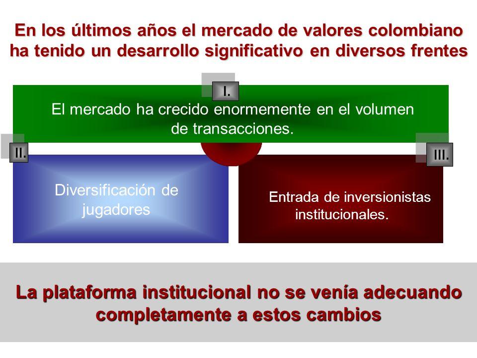 En los últimos años el mercado de valores colombiano ha tenido un desarrollo significativo en diversos frentes