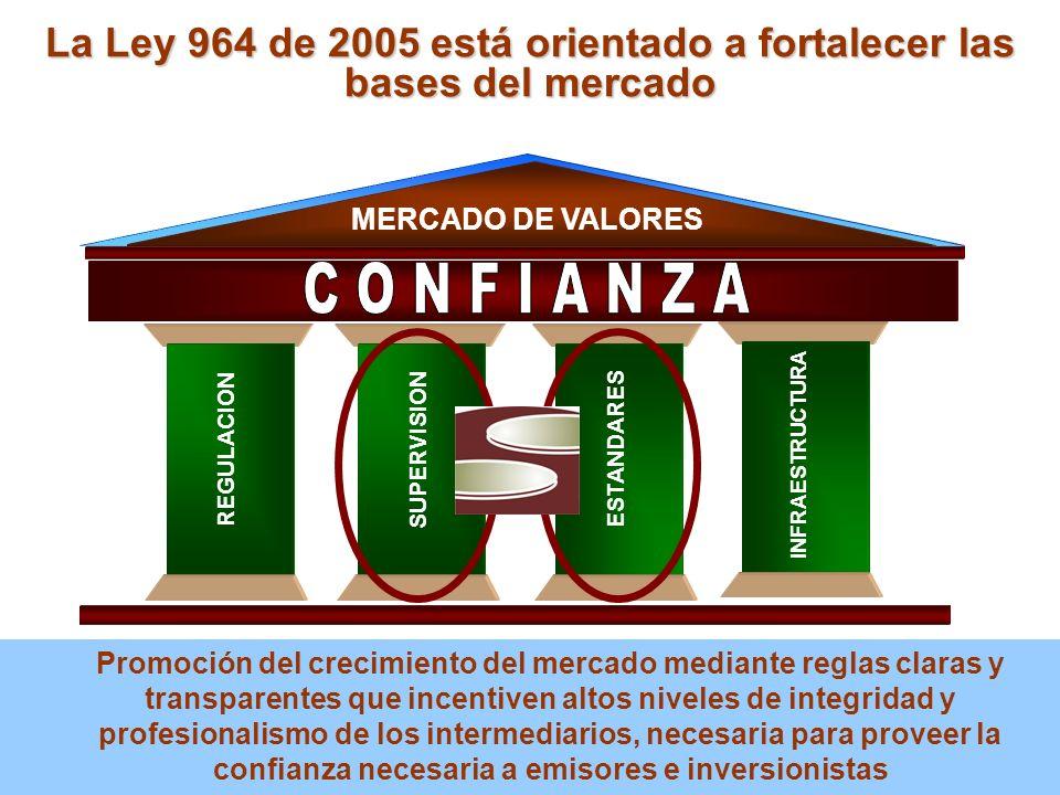 La Ley 964 de 2005 está orientado a fortalecer las bases del mercado