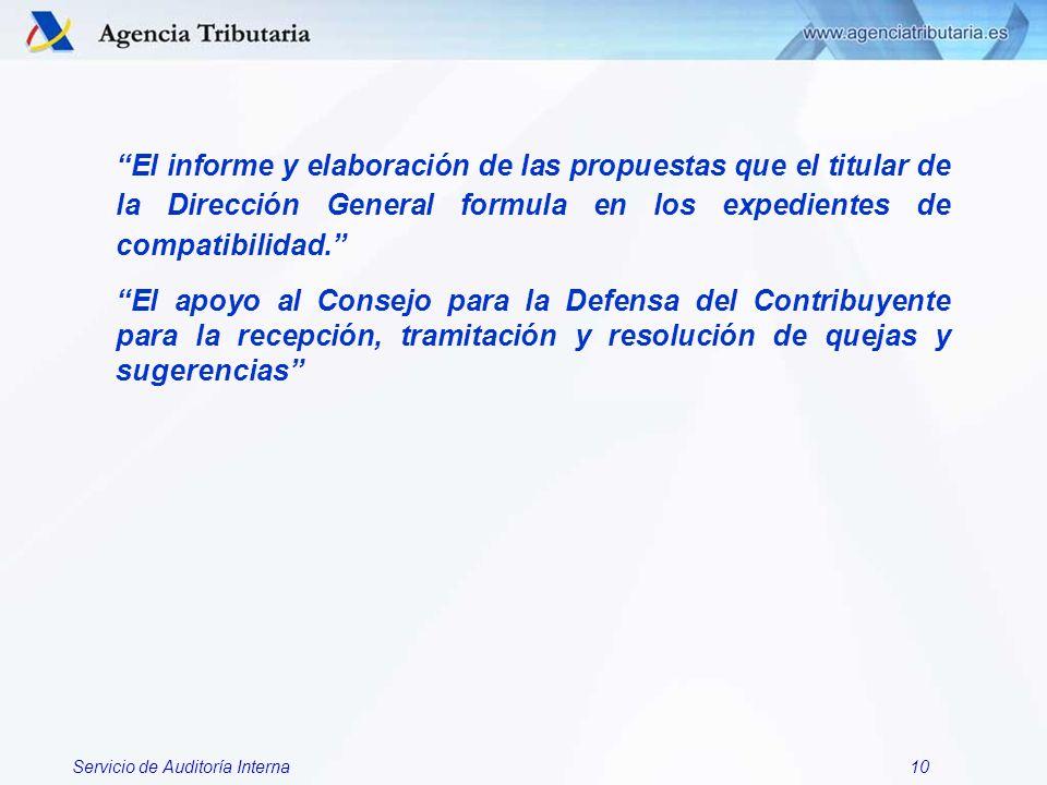 El informe y elaboración de las propuestas que el titular de la Dirección General formula en los expedientes de compatibilidad.