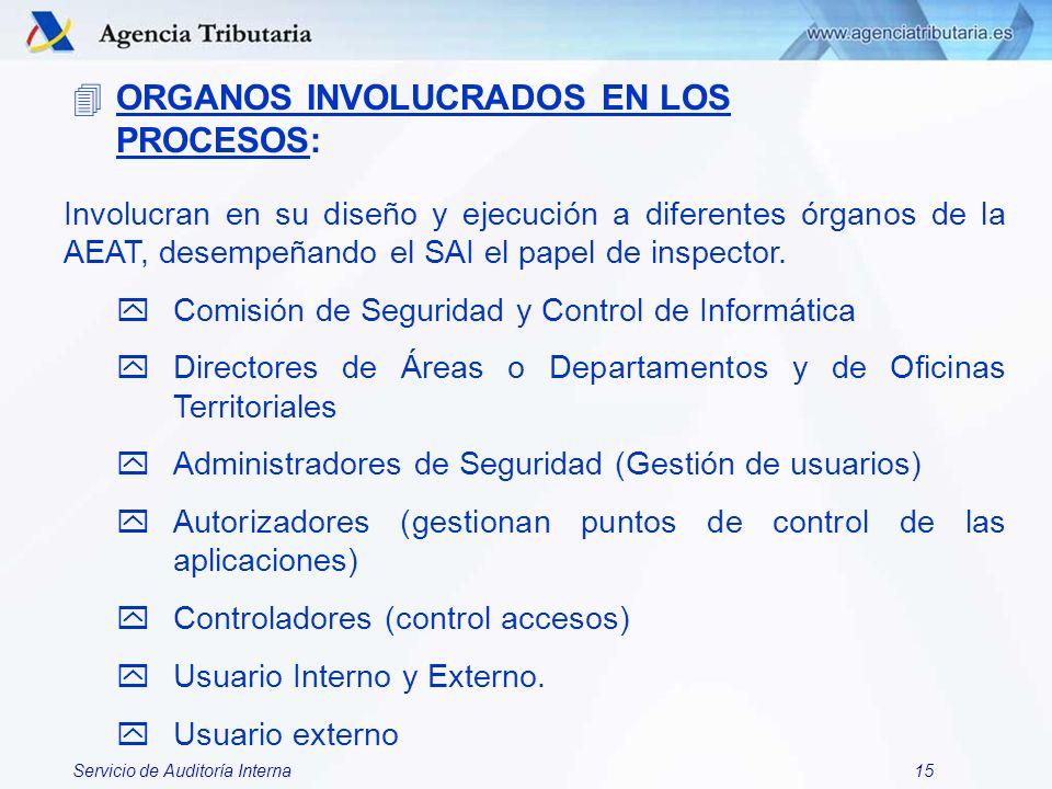 ORGANOS INVOLUCRADOS EN LOS PROCESOS: