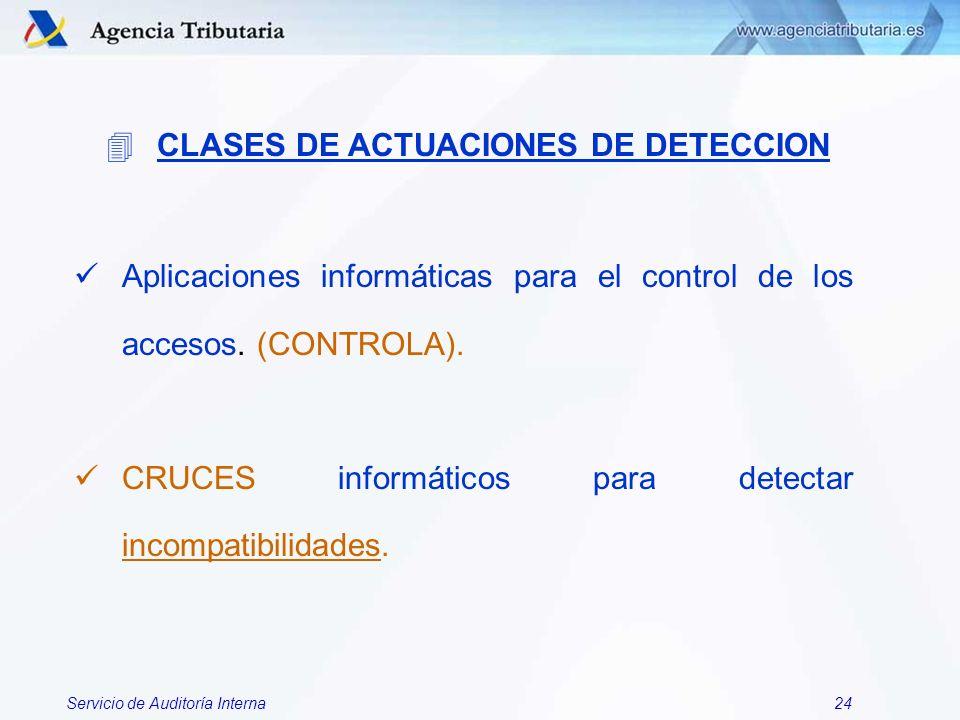 CLASES DE ACTUACIONES DE DETECCION