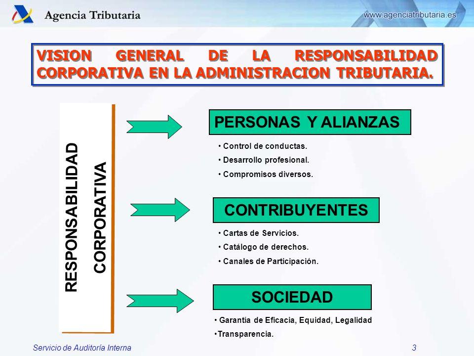 RESPONSABILIDAD CORPORATIVA CONTRIBUYENTES SOCIEDAD