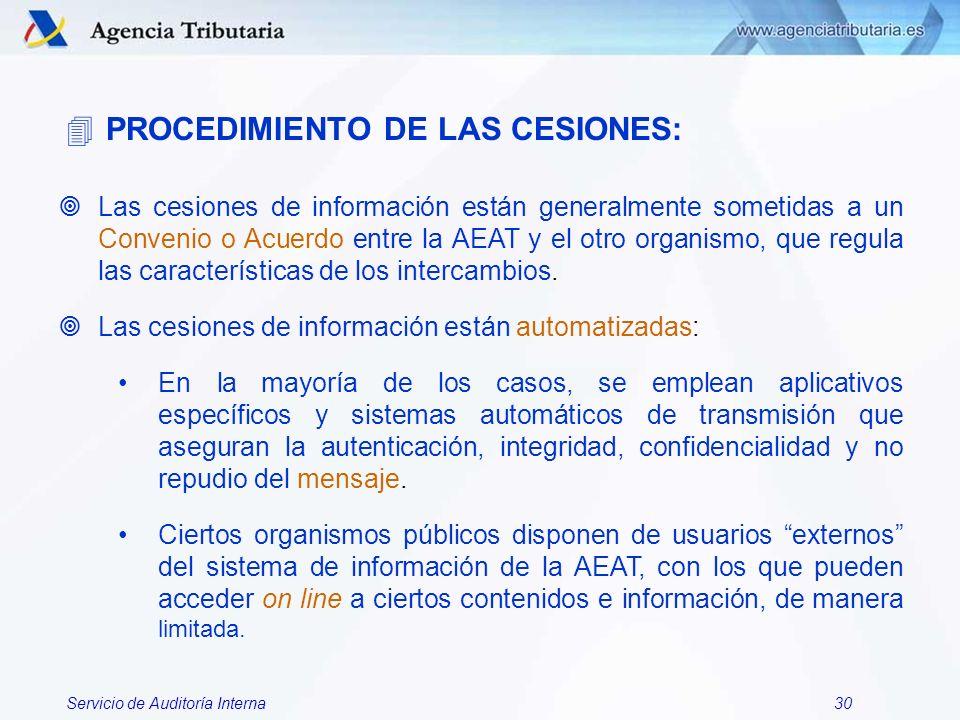 PROCEDIMIENTO DE LAS CESIONES: